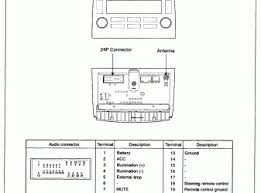 2009 hyundai accent radio wiring diagram 2009 hyundai magtix on 2009 hyundai accent radio wiring diagram