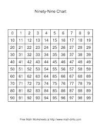 Hundreds Chart Prime And Composite Numbers Www