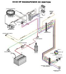 chrysler outboard wiring diagrams mastertech marine chrysler 55 65 hp magnapower ii ignition