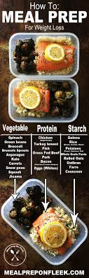 25 best ideas about Weight loss food on Pinterest Weight loss.