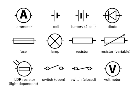 wiring diagram standard wiring wiring diagrams standard electrical circuit symbols sheila terry