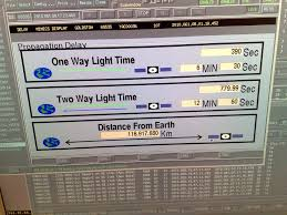 Time Vs Speed Of Light Mars Express Light Time Delay Display Mars Express