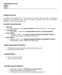 MBA HR Resume Free Download