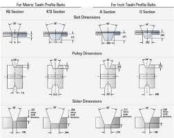 v belt pulley dimensions. self tracking fabricated belts v belt pulley dimensions