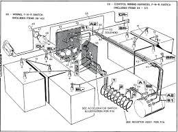 Ez car wiring diagram diagrams schematics within golf cart