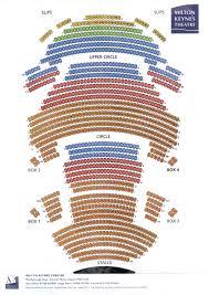 Menopause The Musical 2 At Milton Keynes Theatre Milton Keynes