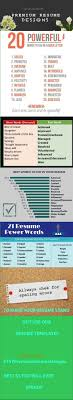 11 Best Resume Template Microsoft Word Images On Pinterest