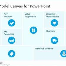 Revenue Model Template Business Model Canvas And Product Canvas 79717638974 Business