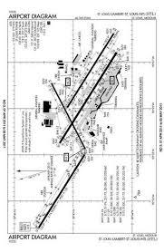 Kstl Charts Update Tornado Lambert Airport Kstl Struggles With