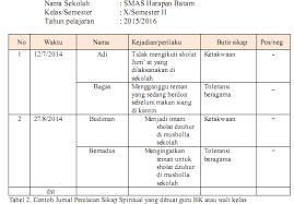 Jurnal studi sosial indexed by : Sekolah Harapan Batam Pedoman Penilaian Kurikulum 2013