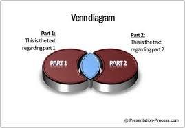 Venn Diagram Model Segmented Venn Diagram In Powerpoint 2010