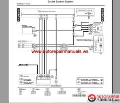 similiar 08 subaru forester wiring diagram keywords 08 subaru forester wiring diagram 08 a wiring diagrams instructions