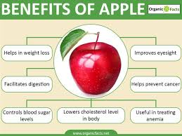 amazing benefits of apple organic facts this protein has been linked to inflammation of the cardiovascular system so a reduction of it through quercetin makes apples very strong heart boosters