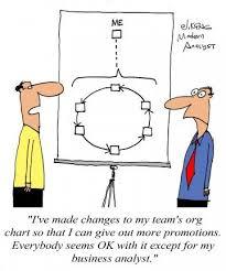 Humor Cartoon Creative Org Chart Business Analyst Humor