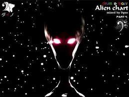 Alien Chart Alien Chart Part 4 Dnb Mixed By Dyno