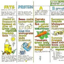 Seasonal Fruit And Veg Chart Uk Twin Pack Vegan Nutrition Chart Seasonal Uk Fruit And Vegetable Chart