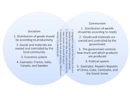 Socialism And Communism Venn Diagram Communism Vs Socialism Lets See The World
