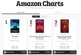 Amazon Charts Launches In The United Kingdom