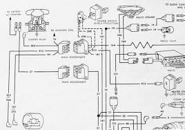 painless wiring harness diagram wiring diagram painless wiring harness image about diagram