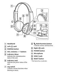 amazon com sony drbt101 blk over the head style stereo bluetooth Earpiece Bluetooth Wire Diagram click to view a feature diagram bluetooth headset wiring diagram
