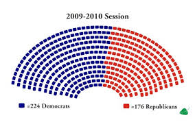 Us House Chamber Seating Chart Veto Proof Nh House Londonderry News