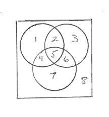 Venn Diagram Maker Discrete Math Solved Discrete Math Use The Venn Diagram Above For The N