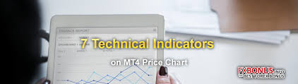 Mt4 7 Main Technical Indicators How To Use Them On Price