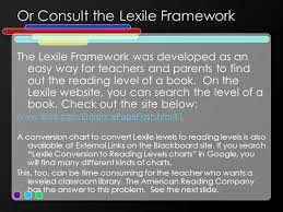 Leveling Text How And Why The Why For Text Leveling Text