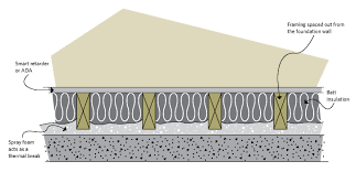 figure 6 17 top view of a framed wall with batt insulation and spray foam