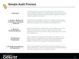 Competitor Research Template Competitive Analysis Report Example Competitor Analysis Template