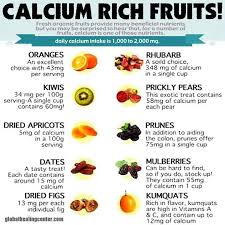 High Calcium Foods Chart Wow Com Image Results In 2019