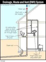 bathtub trap replacement bathtub drain