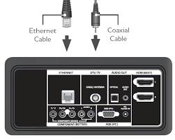 spectrum net vizio smart tv network connection vizio tv manual at Vizio Tv Wiring Diagram