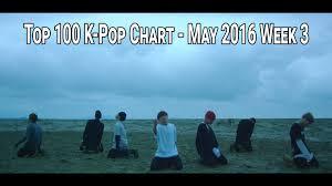 Top 100 Kpop Songs Chart May 2016 Week 3 Dj Digital