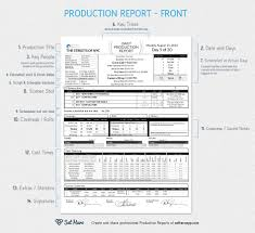 Production Reporting Templates Daily Production Reports Explained Free Template Sethero