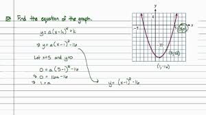 interate algebra graphing parabolas in vertex form
