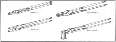 blacksmith tools names. blacksmithing tools blacksmith names i