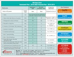Tds Chart For Fy 2016 17 Tds Rate Chart Ay 2019 2020 Sensys Blog