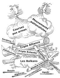 causes of the ww ww project causes  aftermath of wwi treaty of versailles thinglink