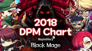 Maplestory 2018 Post Black Mage Dpm Chart