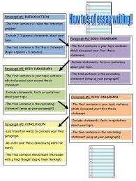 help your students organize their essay this essay help your students organize their essay this essay writing graphic organizer