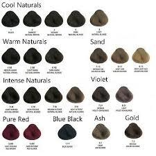 Alfaparf Evolution Of The Color Permanent Hair Color 2 Oz Choose Your Color Ebay