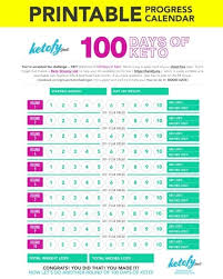 Keto Chart Printable 100 Days Of Keto Challenge Grocery Lists Keto 101 Keto