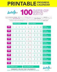 30 Day Beachbody Challenge Chart 100 Days Of Keto Challenge Grocery Lists Keto 101 Keto