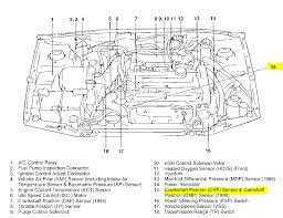 similiar 2004 hyundai sonata engine diagram keywords 1996 hyundai sonata cyl automatic coil pack car starts · hyundai sonata engine diagram