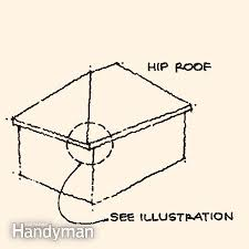 hip roof step version save roof sketch hip roof fhmay alumsf jpg save roof sketch hip roof