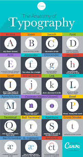 A Set Of Characters With A Specific Design Is Called A Beautifully Illustrated Glossary Of Typographic Terms You