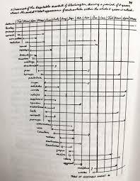 Thomas Jefferson My Chart Reduce By Half Episode 30 Thomas Jefferson 4th Of July Lgcm