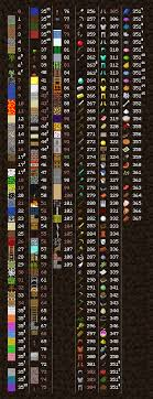 Villager Trade Chart File Itemslistv110 Png Official Minecraft Wiki