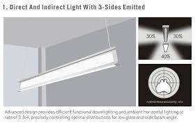 50w vertical led linear light fixture